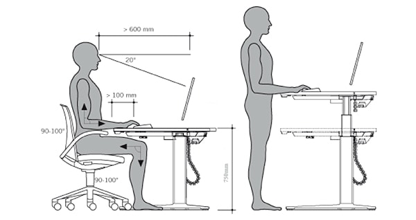 Tiêu chuẩn chiều cao của ghế bàn làm việc