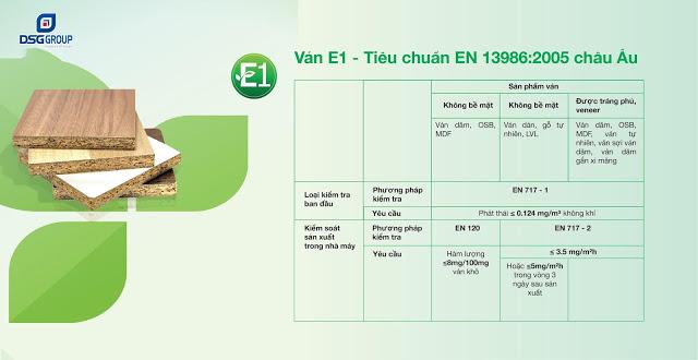 Ván tiêu chuẩn E1
