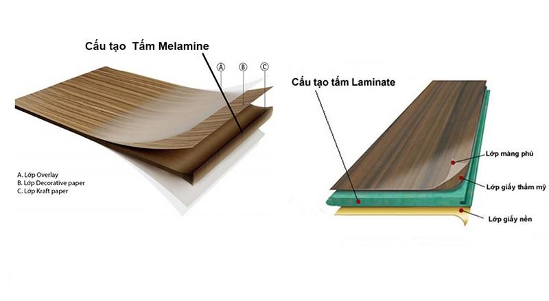 Cấu tạo của Laminate và Melamine
